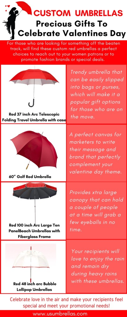 Custom Umbrellas infographics