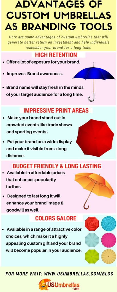 A Quick Guide On The Advantages Of Custom Umbrellas As Branding Tools INFOGRAPHICS